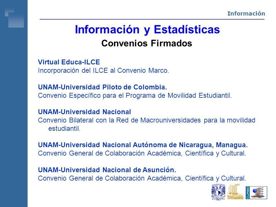 Información y Estadísticas Convenios Firmados Virtual Educa-ILCE Incorporación del ILCE al Convenio Marco.