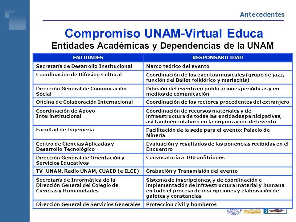 Organización del Evento El 7 de Septiembre-2004, en la UNAM se definió el Comité Organizador, conformado por las siguientes áreas: Presidencia.