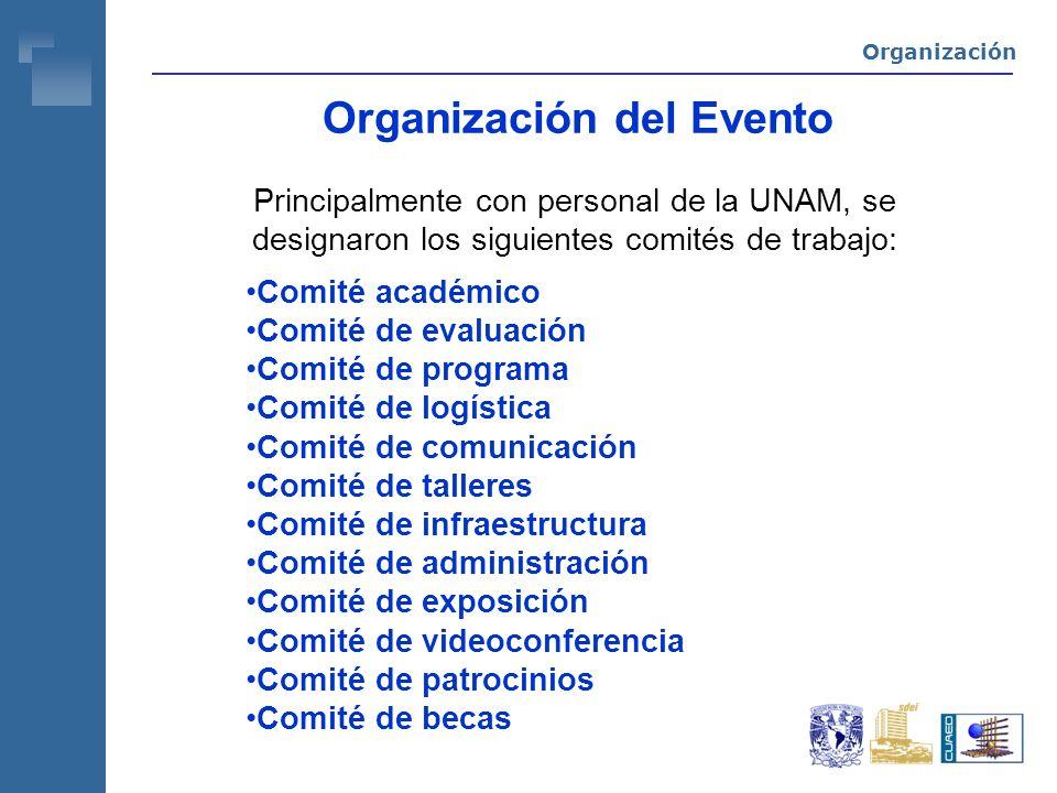 Organización del Evento Principalmente con personal de la UNAM, se designaron los siguientes comités de trabajo: Comité académico Comité de evaluación Comité de programa Comité de logística Comité de comunicación Comité de talleres Comité de infraestructura Comité de administración Comité de exposición Comité de videoconferencia Comité de patrocinios Comité de becas Organización