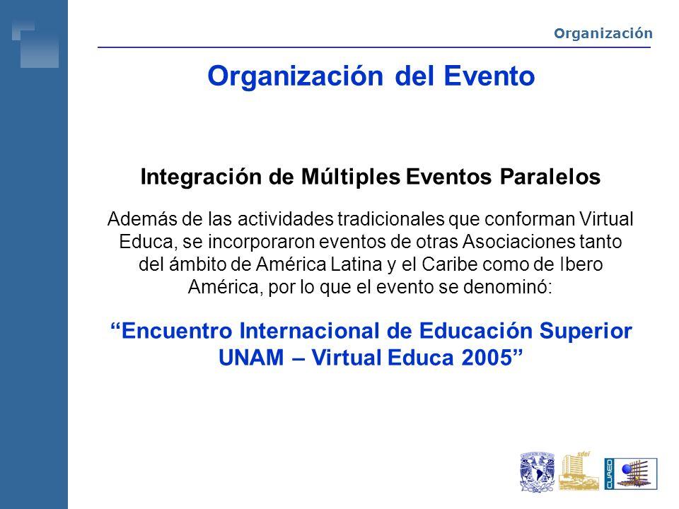 Organización del Evento Integración de Múltiples Eventos Paralelos Además de las actividades tradicionales que conforman Virtual Educa, se incorporaron eventos de otras Asociaciones tanto del ámbito de América Latina y el Caribe como de Ibero América, por lo que el evento se denominó: Encuentro Internacional de Educación Superior UNAM – Virtual Educa 2005 Organización