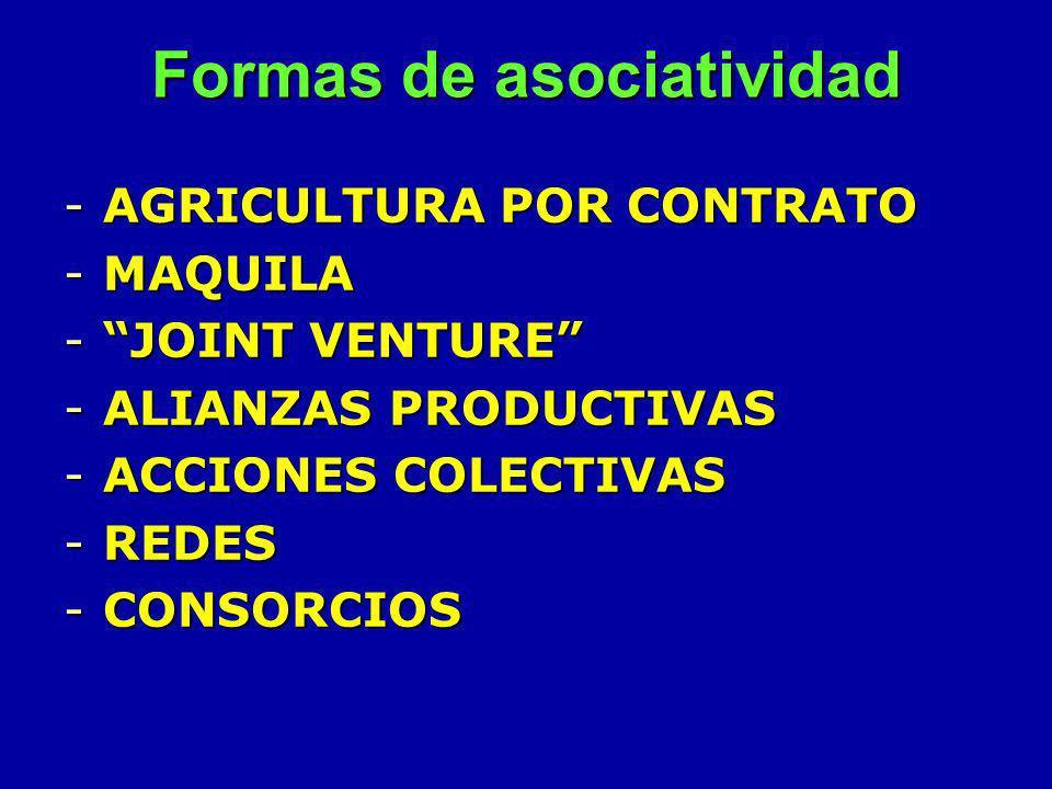 METODOLOGÍA PARA CONSTRUCCIÓN DE ALIANZAS NECESIDADES COOPERACIÓN IDENTIFICADAS ESTRATEGIA DISEÑADA SOCIO SELECCIONADO ACUERDO- NEGOCIO MECANISMOS PARA EL INTERCAMBIO ESTABLECIDOS COMPROMISOS CUMPLIDOS AUMENTO DE UTILIDADES Y CONOCIMIENTO OBJETIVOS NO ALCANZADOS REGLAS DE SEPARACIÓN ACORDADAS INICIADA BÚSQUEDA DE NUEVAS ALIANZAS MOTIVACIÓN CREACIÓNMADURACIÓNDISOLUCIÓN RESULTADOS TIEMPO