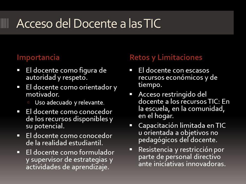 Acceso del Docente a las TIC ImportanciaRetos y Limitaciones El docente como figura de autoridad y respeto. El docente como orientador y motivador. Us