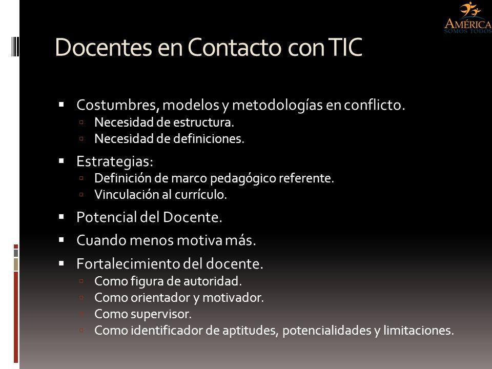 Docentes en Contacto con TIC Costumbres, modelos y metodologías en conflicto. Necesidad de estructura. Necesidad de definiciones. Estrategias: Definic