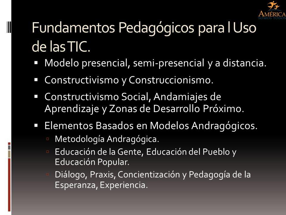 Fundamentos Pedagógicos para l Uso de las TIC. Modelo presencial, semi-presencial y a distancia. Constructivismo y Construccionismo. Constructivismo S