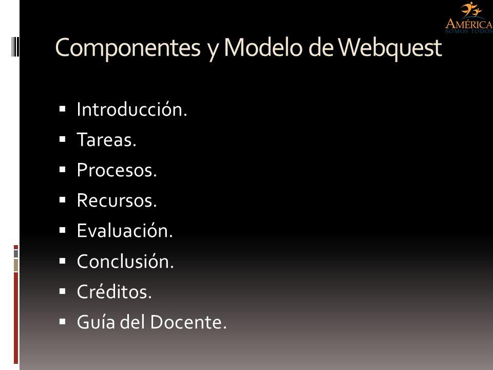 Componentes y Modelo de Webquest Introducción. Tareas. Procesos. Recursos. Evaluación. Conclusión. Créditos. Guía del Docente.