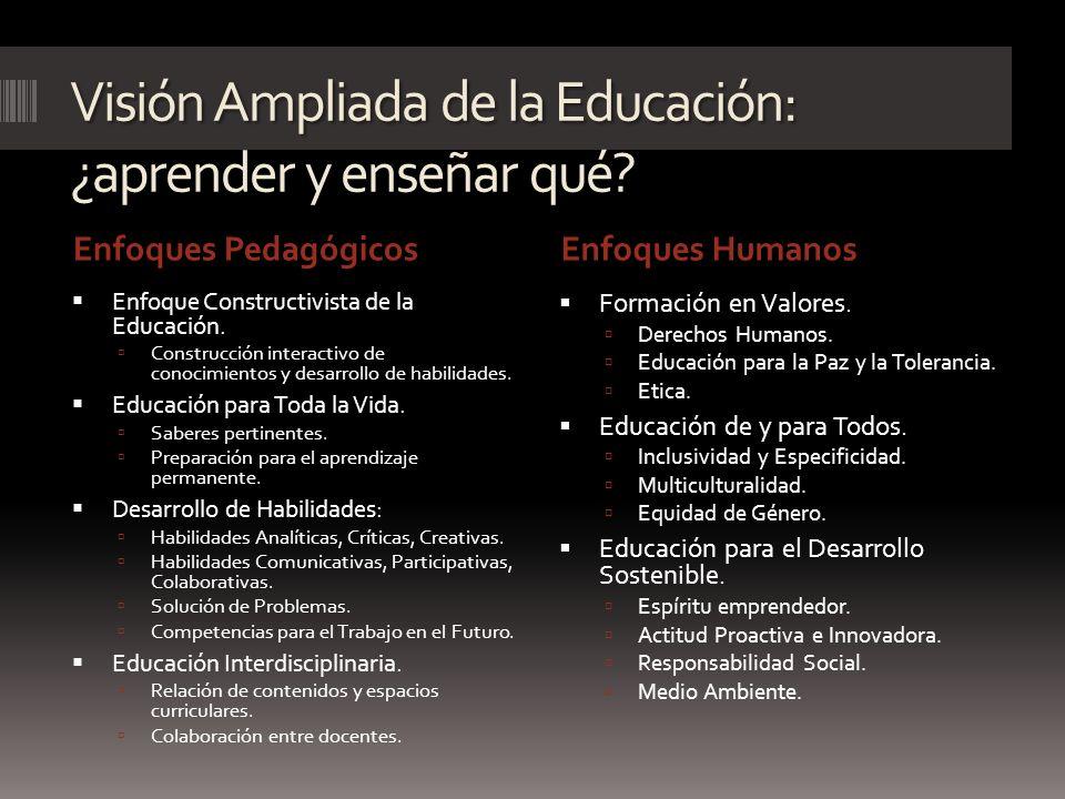 Visión Ampliada de la Educación: ¿aprender y enseñar qué? Enfoque Constructivista de la Educación. Construcción interactivo de conocimientos y desarro