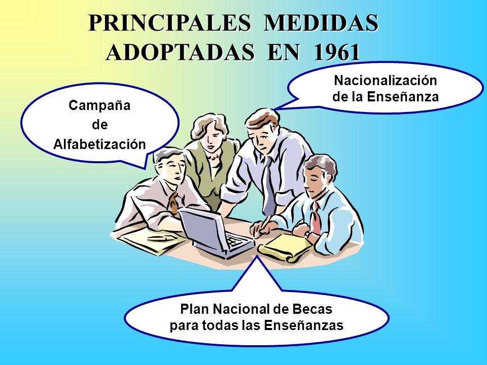 PRINCIPALES MEDIDAS ADOPTADAS EN 1961 Campaña de Alfabetización Plan Nacional de Becas para todas las Enseñanzas Nacionalización de la Enseñanza