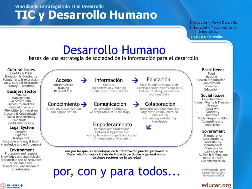 Vinculando Estrategias de TI al Desarrollo TIC y Desarrollo Humano 1. Objetivos y Visión Desarrollo. 2. Sociedad y Tecnología de la Información. 3. TI