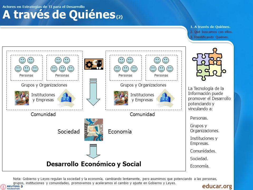 Actores en Estrategias de TI para el Desarrollo A través de Quiénes (2) Desarrollo Económico y Social SociedadEconomía Grupos y Organizaciones Persona