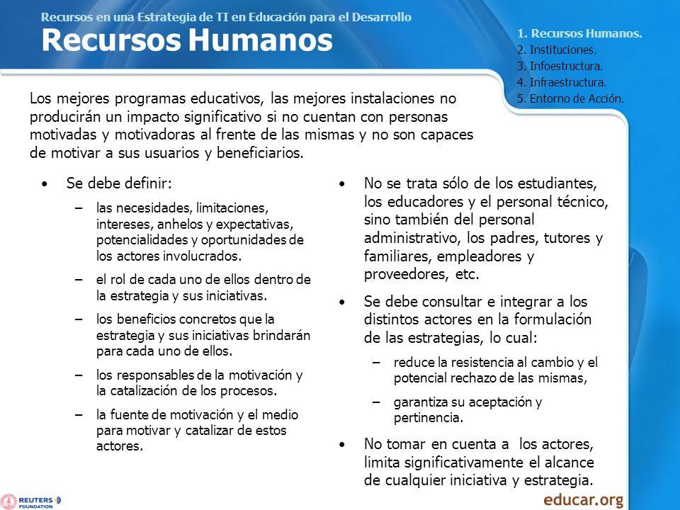 Recursos en una Estrategia de TI en Educación para el Desarrollo Recursos Humanos Se debe definir: –las necesidades, limitaciones, intereses, anhelos