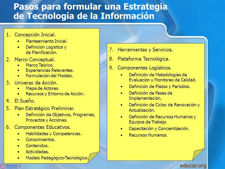 Pasos para formular una Estrategia de Tecnología de la Información 1.Concepción Inicial. Planteamiento Inicial. Definición Logística y de Planificació