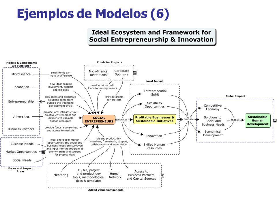 Ejemplos de Modelos (6)