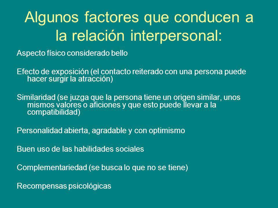 Algunos factores que conducen a la relación interpersonal: Aspecto físico considerado bello Efecto de exposición (el contacto reiterado con una person