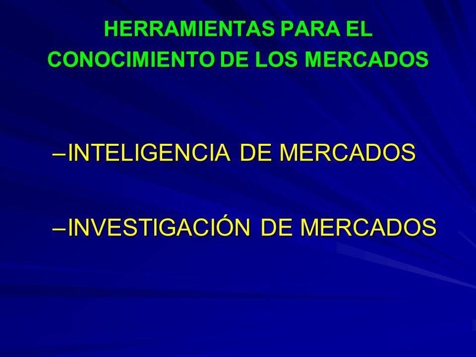HERRAMIENTAS PARA EL CONOCIMIENTO DE LOS MERCADOS –INTELIGENCIA DE MERCADOS –INVESTIGACIÓN DE MERCADOS