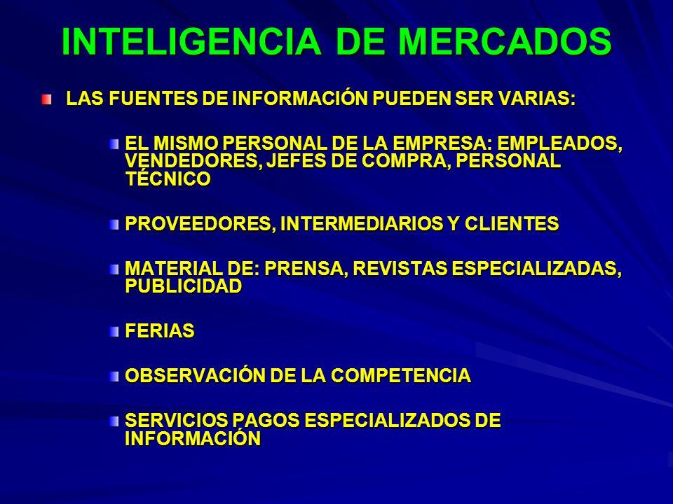 INTELIGENCIA DE MERCADOS LAS FUENTES DE INFORMACIÓN PUEDEN SER VARIAS: EL MISMO PERSONAL DE LA EMPRESA: EMPLEADOS, VENDEDORES, JEFES DE COMPRA, PERSON