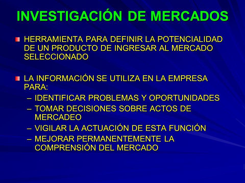 INVESTIGACIÓN DE MERCADOS HERRAMIENTA PARA DEFINIR LA POTENCIALIDAD DE UN PRODUCTO DE INGRESAR AL MERCADO SELECCIONADO LA INFORMACIÓN SE UTILIZA EN LA