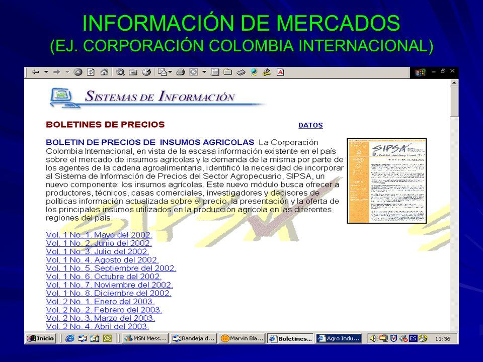 INFORMACIÓN DE MERCADOS (EJ. CORPORACIÓN COLOMBIA INTERNACIONAL)