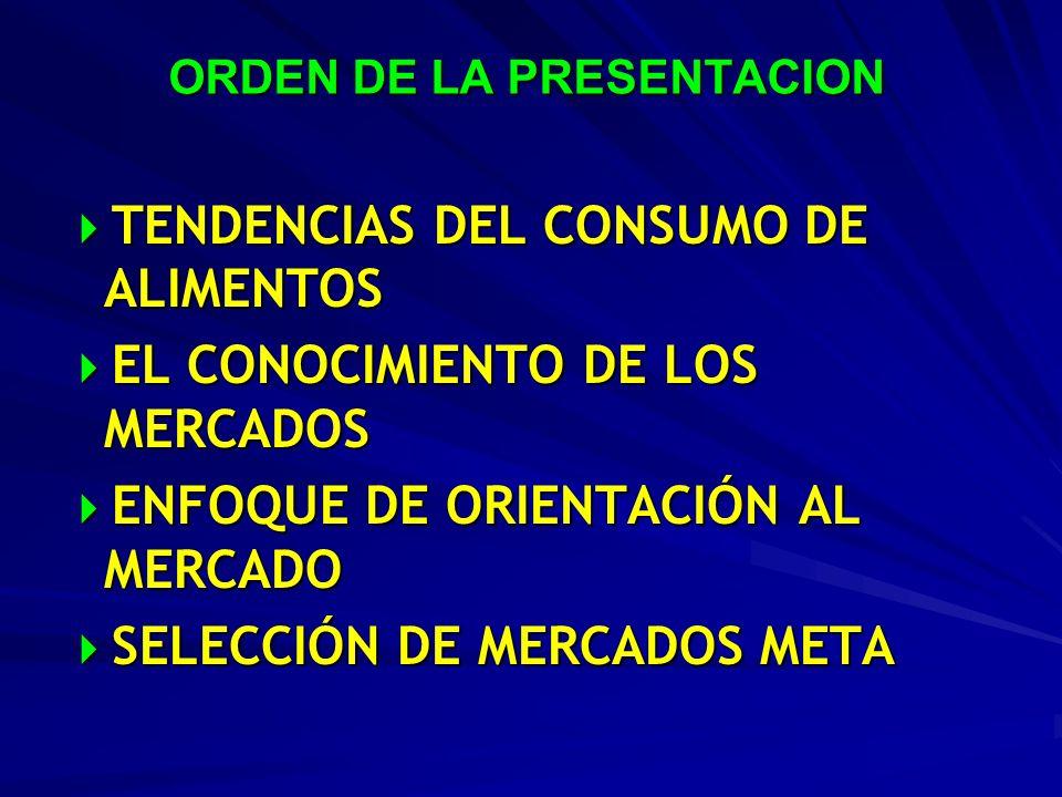 ORDEN DE LA PRESENTACION TENDENCIAS DEL CONSUMO DE ALIMENTOS TENDENCIAS DEL CONSUMO DE ALIMENTOS EL CONOCIMIENTO DE LOS MERCADOS EL CONOCIMIENTO DE LO