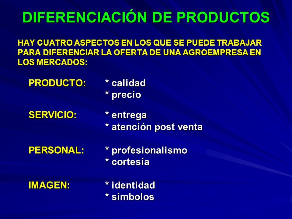 DIFERENCIACIÓN DE PRODUCTOS HAY CUATRO ASPECTOS EN LOS QUE SE PUEDE TRABAJAR PARA DIFERENCIAR LA OFERTA DE UNA AGROEMPRESA EN LOS MERCADOS: PRODUCTO: