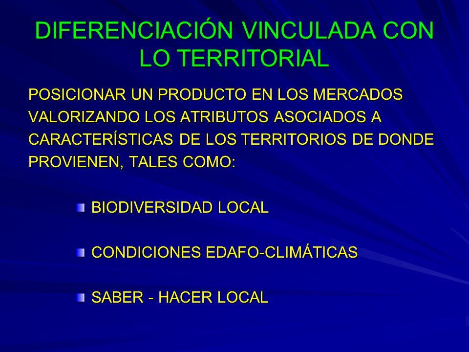 DIFERENCIACIÓN VINCULADA CON LO TERRITORIAL POSICIONAR UN PRODUCTO EN LOS MERCADOS VALORIZANDO LOS ATRIBUTOS ASOCIADOS A CARACTERÍSTICAS DE LOS TERRIT