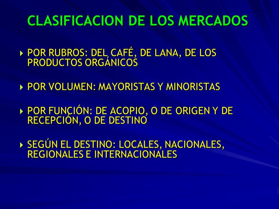 CLASIFICACION DE LOS MERCADOS POR RUBROS: DEL CAFÉ, DE LANA, DE LOS PRODUCTOS ORGÁNICOS POR RUBROS: DEL CAFÉ, DE LANA, DE LOS PRODUCTOS ORGÁNICOS POR
