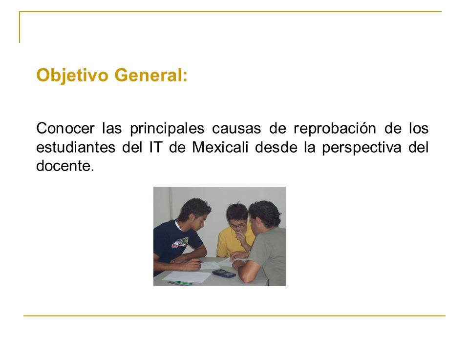 Metodología: Para recopilar la información del profesorado, se aplicó un cuestionario en marzo de 2004.