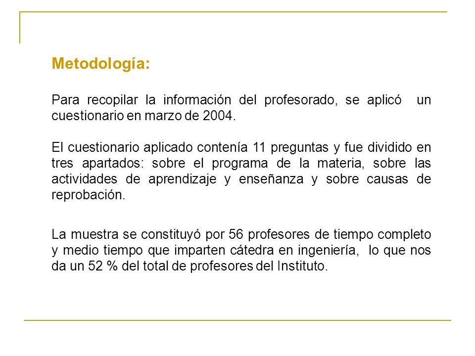 Metodología: Para recopilar la información del profesorado, se aplicó un cuestionario en marzo de 2004. El cuestionario aplicado contenía 11 preguntas