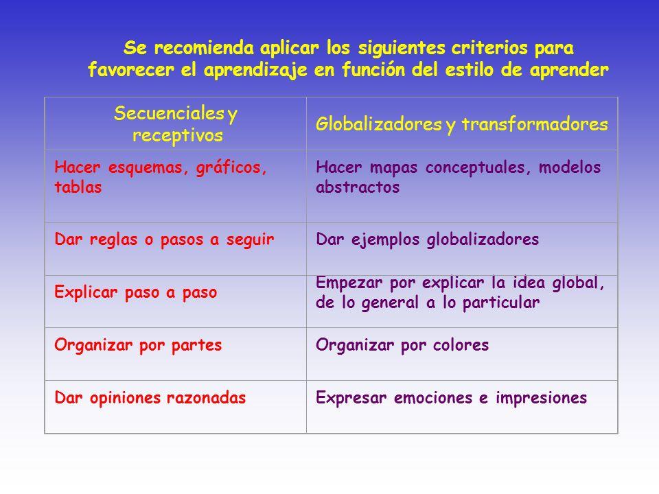 Se recomienda aplicar los siguientes criterios para favorecer el aprendizaje en función del estilo de aprender Secuenciales y receptivos Globalizadore