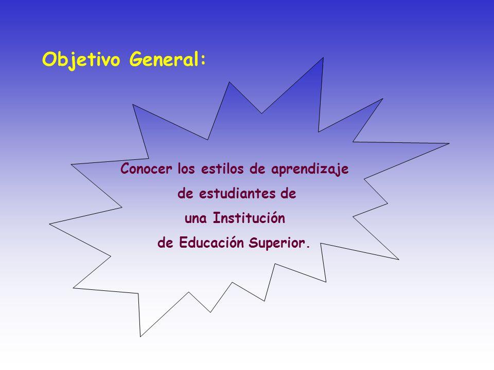 Objetivo General: Conocer los estilos de aprendizaje de estudiantes de una Institución de Educación Superior.