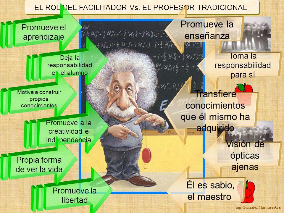 Ing. González Martínez Abel Un consejo para tu primera clase REGLAS DE JUEGO 1.Tolerancia entrada, el pase de lista, las salidas de clase, faltas 2.Ma