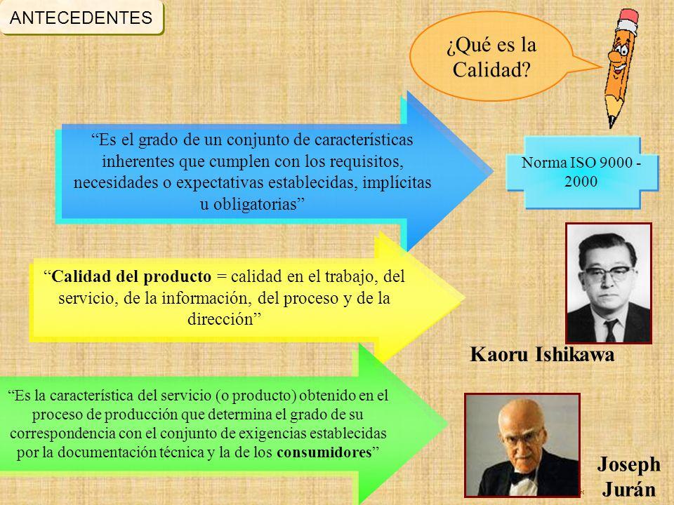 Ing.González Martínez Abel I ANTECEDENTES 1.1 ¿Qué es la calidad.