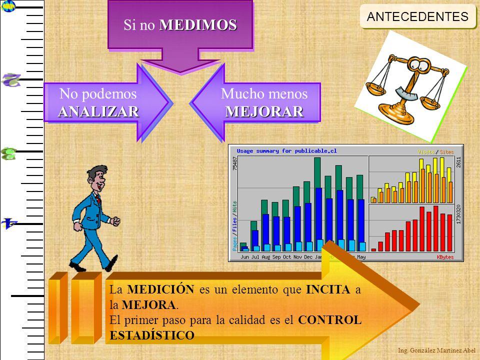 Ing.González Martínez Abel Kaoru Ishikawa ANTECEDENTES ¿Qué es la Calidad.