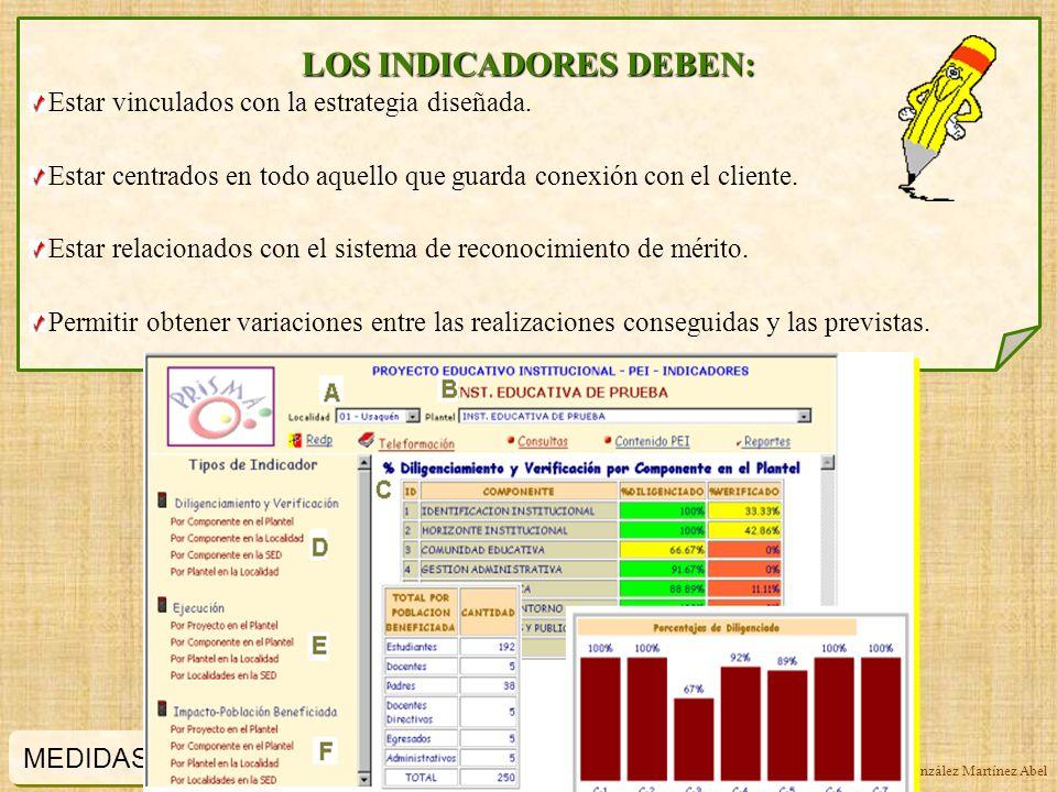 Ing. González Martínez Abel ANTECEDENTES Conocer perfectamente el programa a impartir Conocer perfectamente la filosofía y los procesos de la instituc