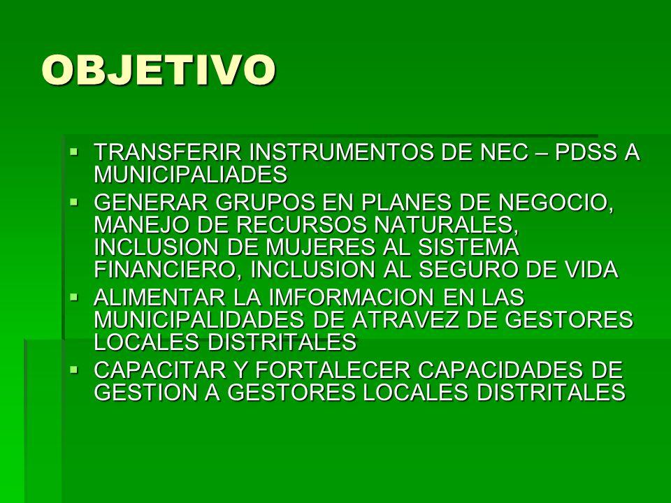 OBJETIVO TRANSFERIR INSTRUMENTOS DE NEC – PDSS A MUNICIPALIADES TRANSFERIR INSTRUMENTOS DE NEC – PDSS A MUNICIPALIADES GENERAR GRUPOS EN PLANES DE NEGOCIO, MANEJO DE RECURSOS NATURALES, INCLUSION DE MUJERES AL SISTEMA FINANCIERO, INCLUSION AL SEGURO DE VIDA GENERAR GRUPOS EN PLANES DE NEGOCIO, MANEJO DE RECURSOS NATURALES, INCLUSION DE MUJERES AL SISTEMA FINANCIERO, INCLUSION AL SEGURO DE VIDA ALIMENTAR LA IMFORMACION EN LAS MUNICIPALIDADES DE ATRAVEZ DE GESTORES LOCALES DISTRITALES ALIMENTAR LA IMFORMACION EN LAS MUNICIPALIDADES DE ATRAVEZ DE GESTORES LOCALES DISTRITALES CAPACITAR Y FORTALECER CAPACIDADES DE GESTION A GESTORES LOCALES DISTRITALES CAPACITAR Y FORTALECER CAPACIDADES DE GESTION A GESTORES LOCALES DISTRITALES