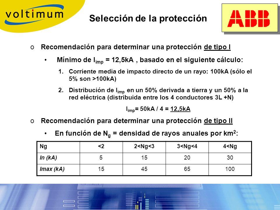Selección de la protección ¿Qué protección se debe instalar? 1. Determinación del poder de derivación necesario (Imax o Iimp). Análisis del riesgo seg