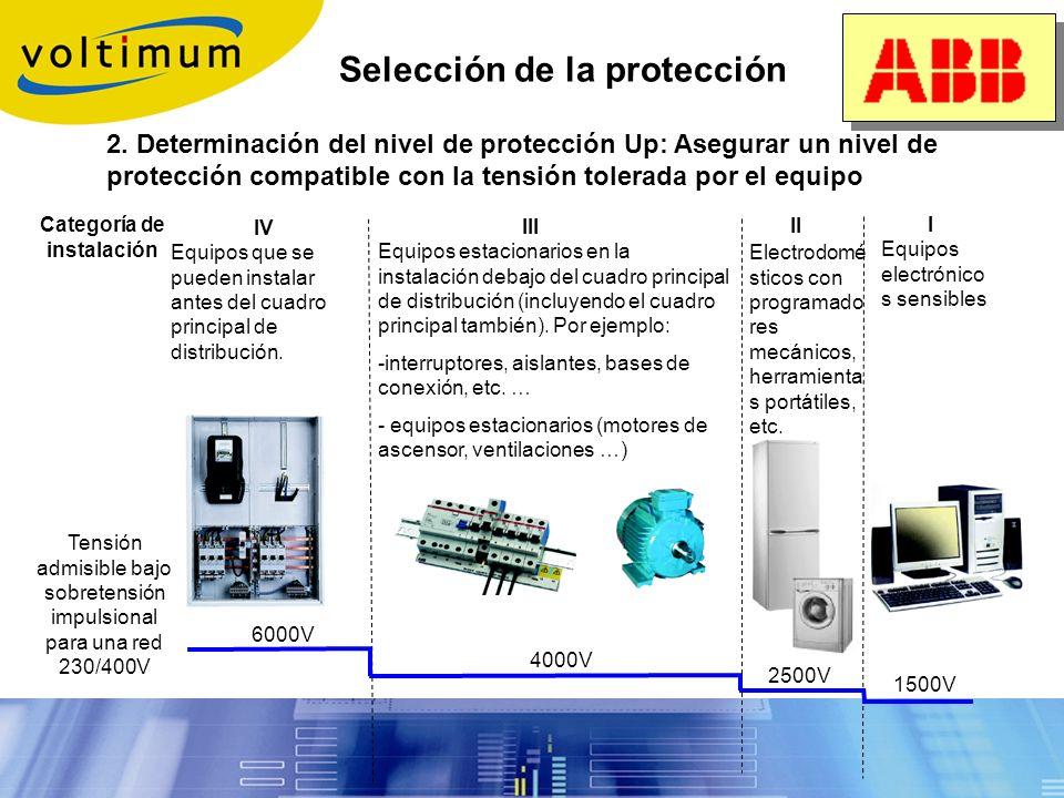 Selección de la protección Ejemplo de selección Imax / Iimp Tipo 1 15 kA + Tipo 2 15 kA