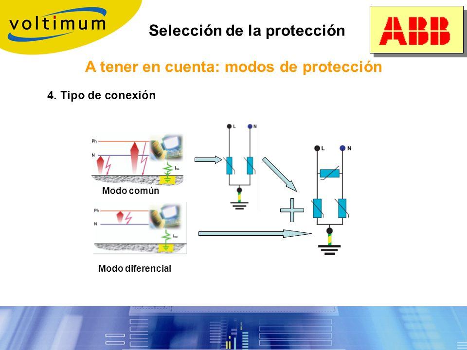 Selección de la protección ¿Qué dice la normativa? Ubicación del descargador: En redes de sistema TT, el dispositivo de protección contra sobretension