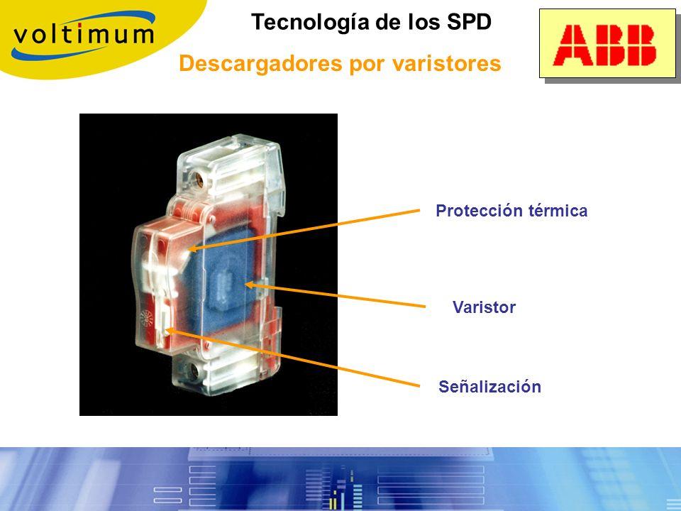 Recortadores de onda Tecnología de los SPD Varistores, diodos zener T( s) U(V) I(A) Imax U residual