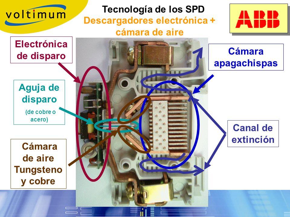 Conmutación Descargadores de gas o aire electronic sobretensión T( s) U(V) I(A) I extinción Imax U ignición U derivación U extinción Tecnología de los