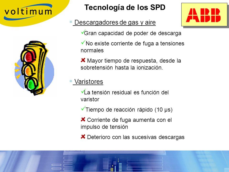 Tecnología de los SPD Descargadores electrónica + cámara de aire Electrónica de disparo Aguja de disparo (de cobre o acero) Cámara apagachispas Cámara