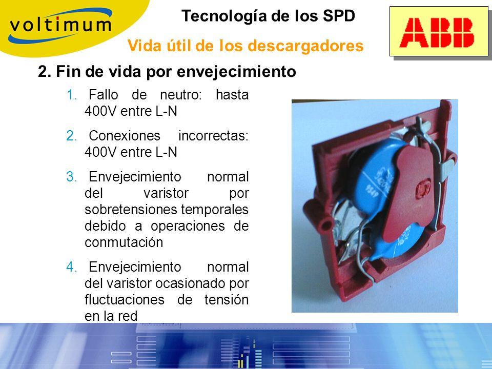 Tecnología de los SPD I max de los SPD Valor de la descarga Numeros de impactos Vida útil de los descargadores 1. Fin de vida por impactos 1. Impacto