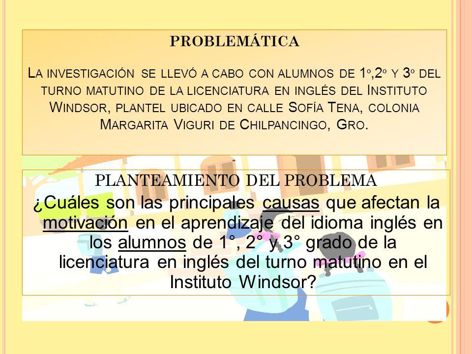 PROBLEMÁTICA L A INVESTIGACIÓN SE LLEVÓ A CABO CON ALUMNOS DE 1 º,2 º Y 3 º DEL TURNO MATUTINO DE LA LICENCIATURA EN INGLÉS DEL I NSTITUTO W INDSOR, P