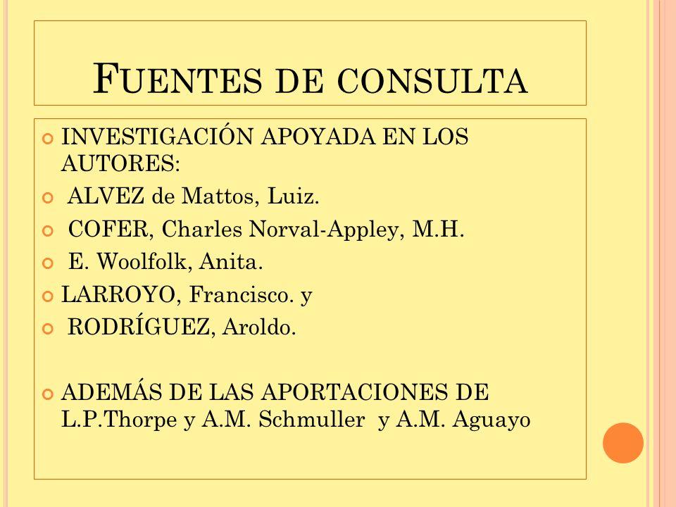 F UENTES DE CONSULTA INVESTIGACIÓN APOYADA EN LOS AUTORES: ALVEZ de Mattos, Luiz. COFER, Charles Norval-Appley, M.H. E. Woolfolk, Anita. LARROYO, Fran