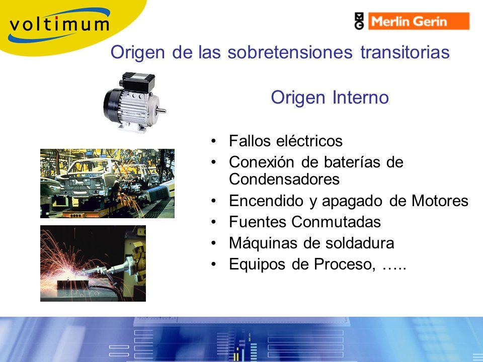 Origen Interno Fallos eléctricos Conexión de baterías de Condensadores Encendido y apagado de Motores Fuentes Conmutadas Máquinas de soldadura Equipos