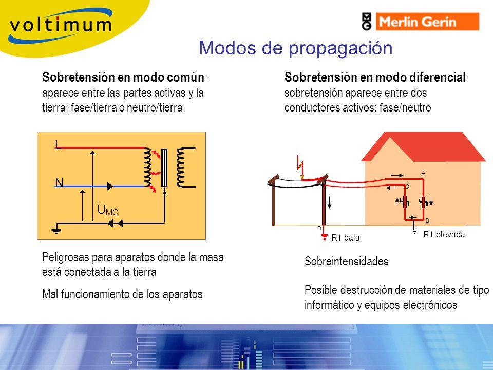 Modos de propagación Sobretensión en modo común : aparece entre las partes activas y la tierra: fase/tierra o neutro/tierra. U MC N L Peligrosas para