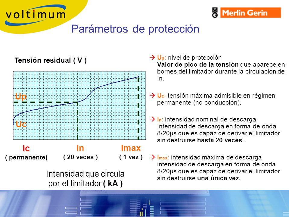 U p : nivel de protección Valor de pico de la tensión que aparece en bornes del limitador durante la circulación de In. U c : tensión máxima admisible