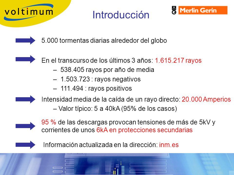 IEC 61643-1 / EN 61643-11 Clase 1 Iimp.10/350 Clase 2 Imax 8/20 I imp.