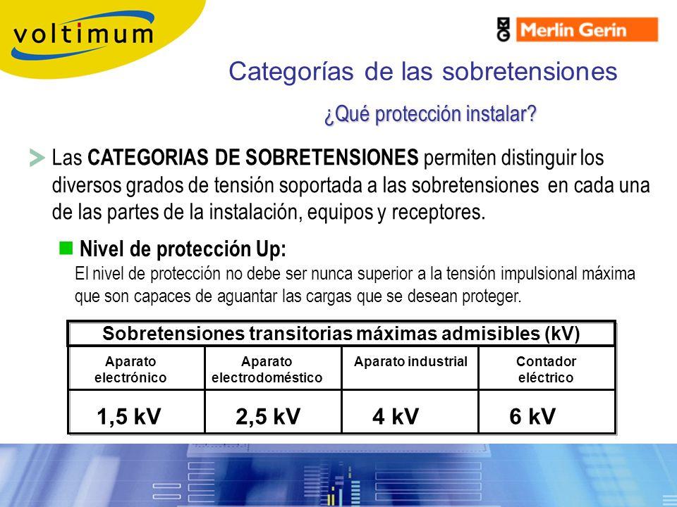Categorías de las sobretensiones ¿Qué protección instalar? Sobretensiones transitorias máximas admisibles (kV) Aparato electrónico 1,5 kV2,5 kV4 kV6 k