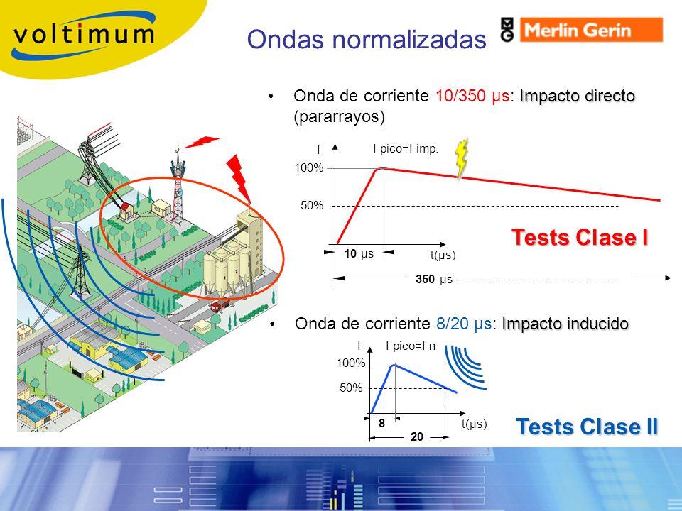 : Impacto directoOnda de corriente 10/350 µs: Impacto directo (pararrayos) 10 µs 50% I t(µs) 100% 350 µs I pico=I imp. Tests Clase I Impacto inducidoO