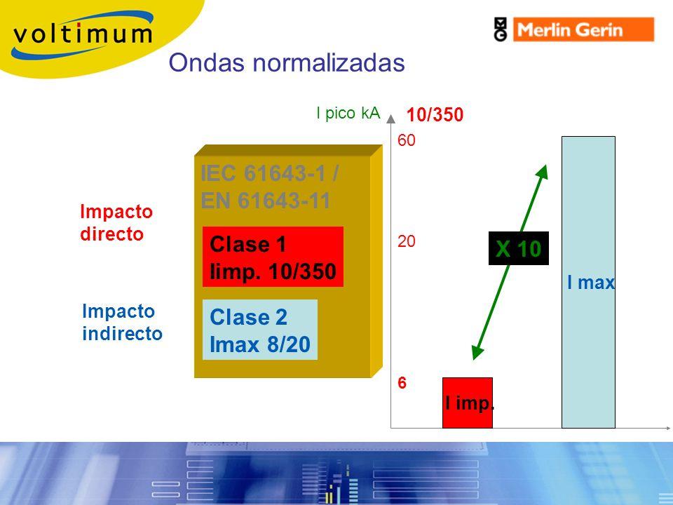 IEC 61643-1 / EN 61643-11 Clase 1 Iimp. 10/350 Clase 2 Imax 8/20 I imp. I max I pico kA 60 20 6 8/20 10/350 X 10 Impacto directo Impacto indirecto Ond